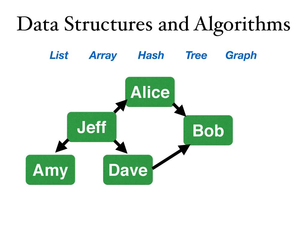 Data Structures and Algorithms List Array Hash ...