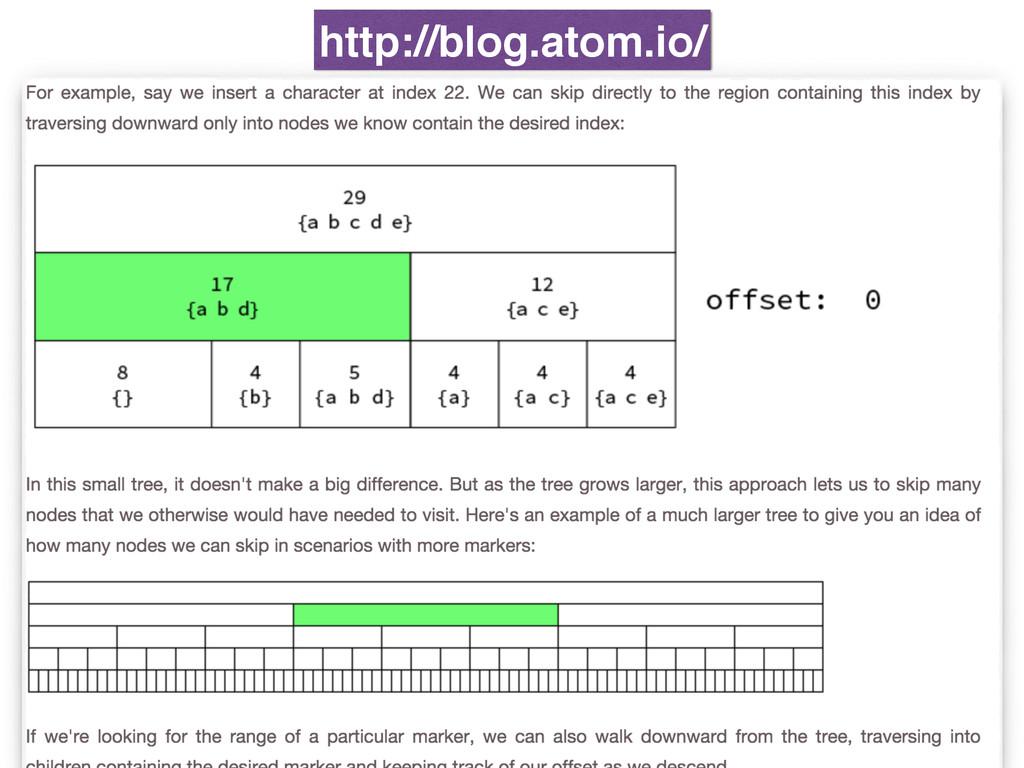 http://blog.atom.io/