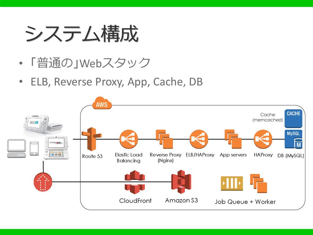 • 「普通の」Webスタック • ELB, Reverse Proxy, App, Cache...