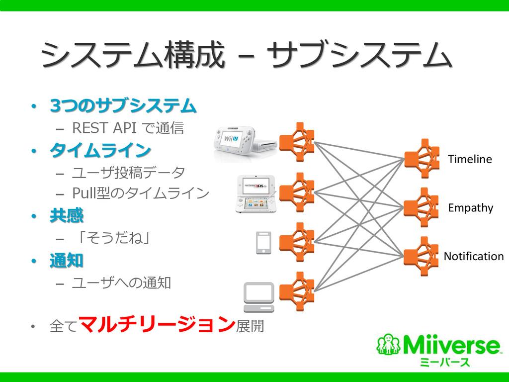 • 3つのサブシステム – REST API で通信 • タイムライン – ユーザ投稿データ ...