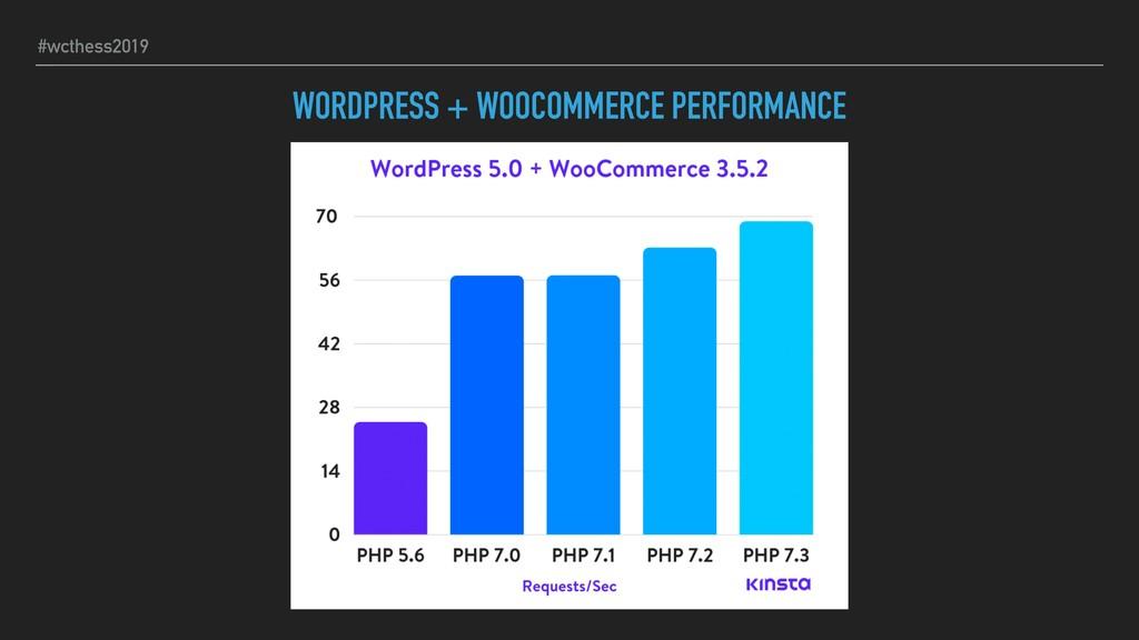 #wcthess2019 WORDPRESS + WOOCOMMERCE PERFORMANCE