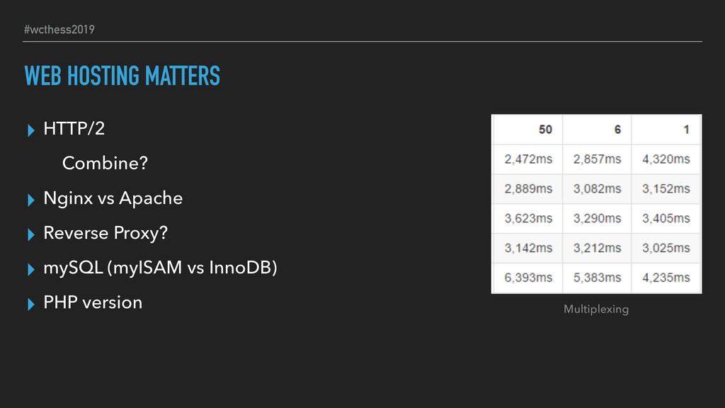 #wcthess2019 ▸ HTTP/2 Combine? ▸ Nginx vs Apach...