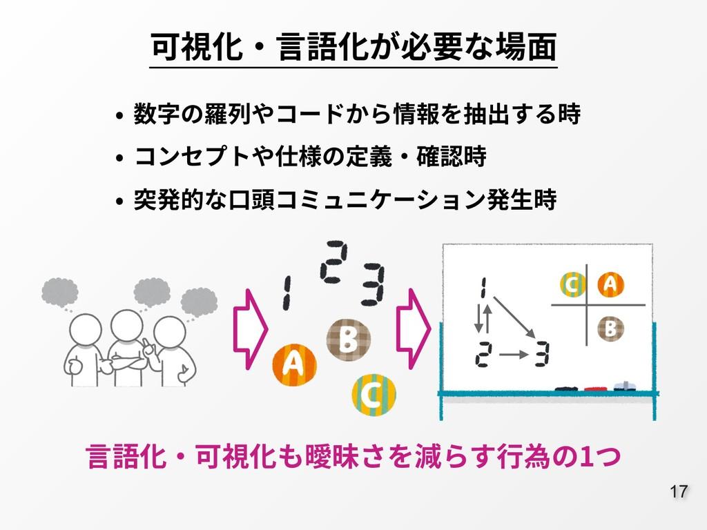 :17 可視化・⾔語化が必要な場⾯ • 数字の羅列やコードから情報を抽出する時 • コンセプト...