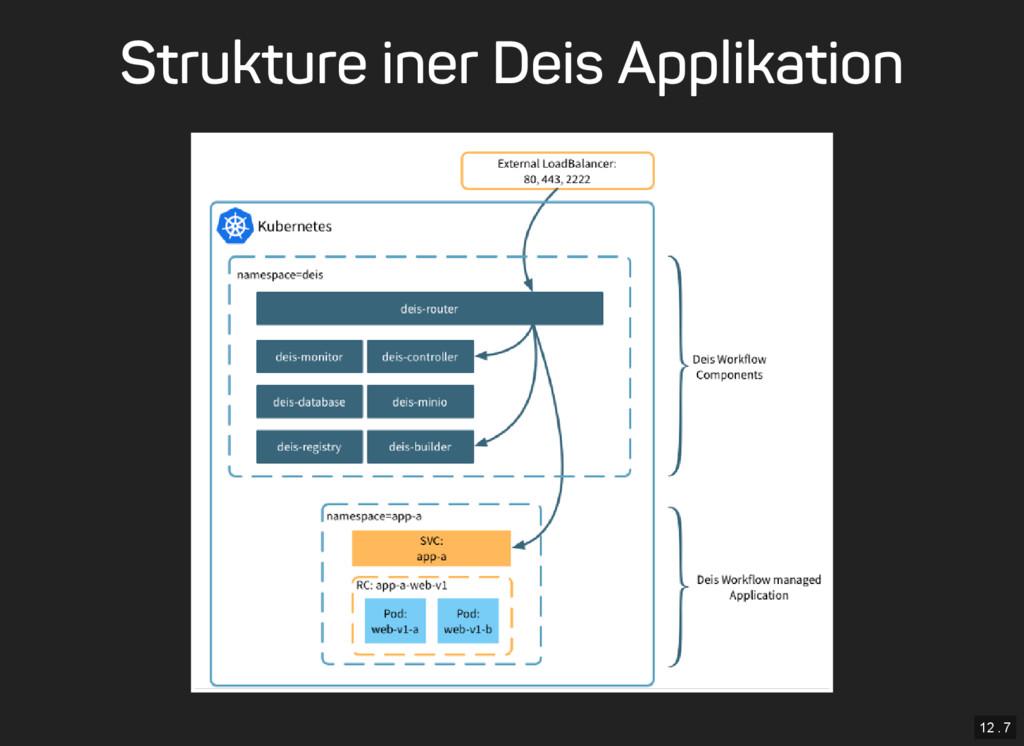 12 . 7 Struktur einer Deis Applikation