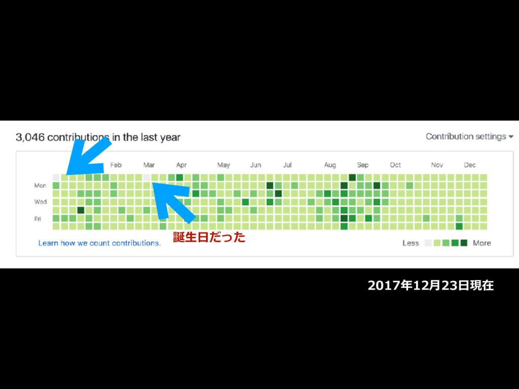 2017年12⽉23⽇現在 誕⽣⽇だった