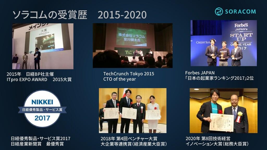ソラコムの受賞歴 2015-2020 Forbes JAPAN 「日本の起業家ランキング201...
