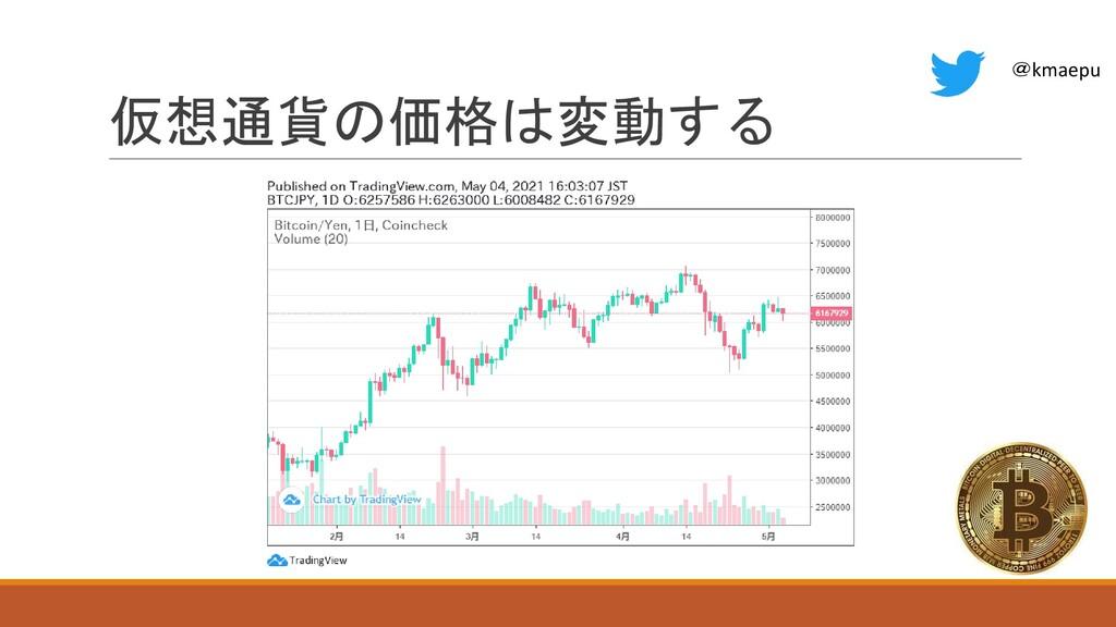 仮想通貨の価格は変動する @kmaepu