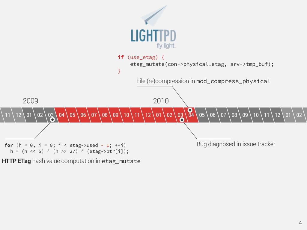 if (use_etag) { etag_mutate(con->physical.etag,...