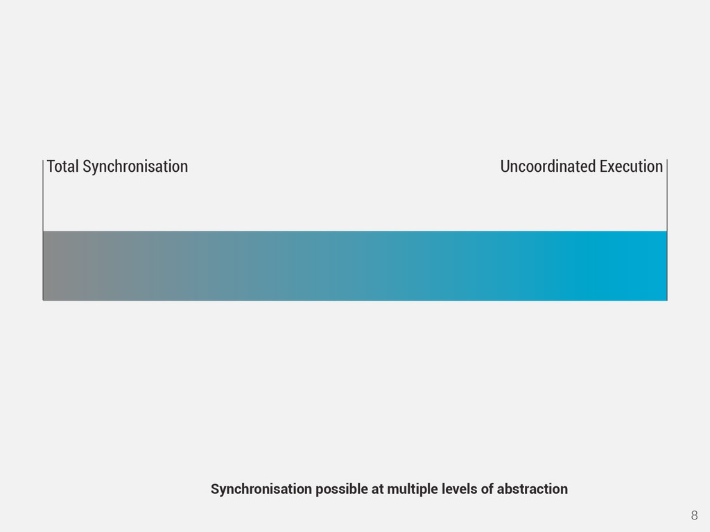 8 Synchronisation possible at multiple levels o...