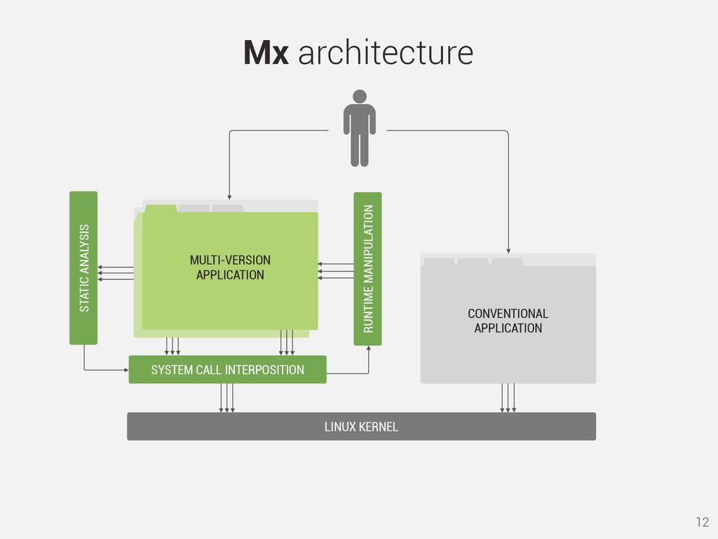 12 Mx architecture MULTI-VERSION APPLICATION CO...