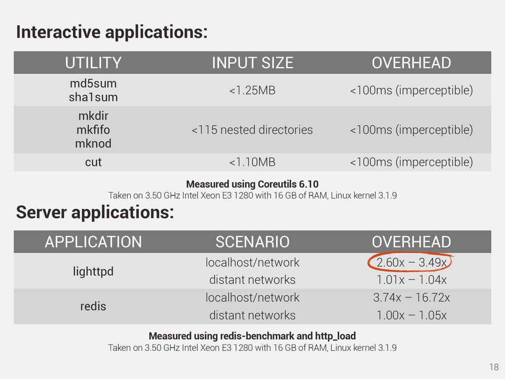Interactive applications: 18 UTILITY INPUT SIZE...