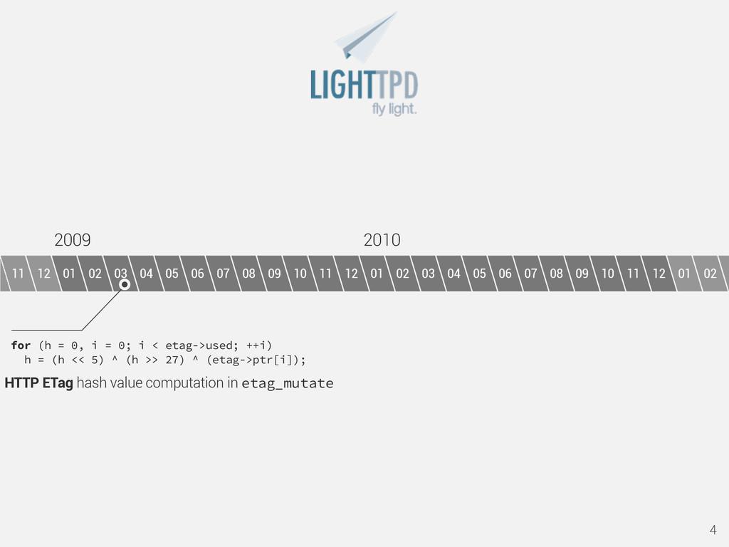 4 2009 2010 for (h = 0, i = 0; i < etag->used; ...