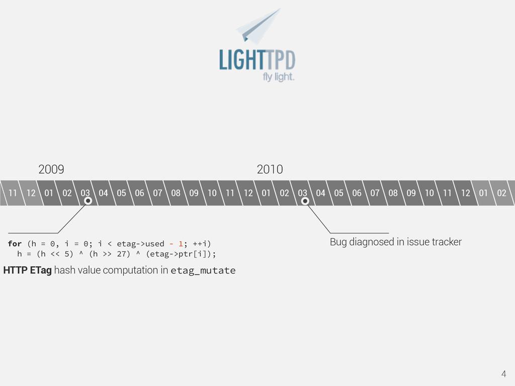 4 2009 2010 HTTP ETag hash value computation in...