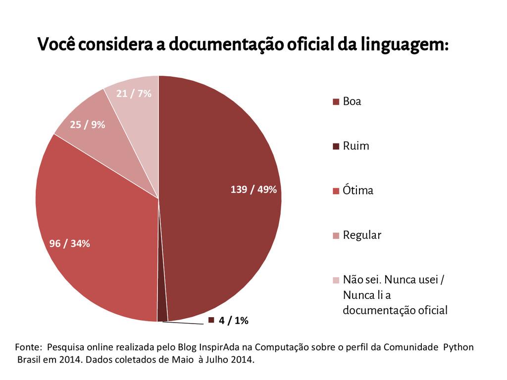 139 / 49% 4 / 1% 96 / 34% 25 / 9% 21 / 7% Boa R...
