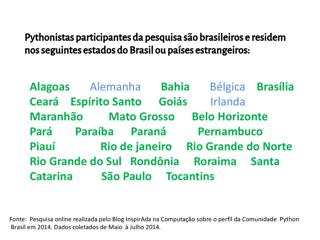 Alagoas Alemanha Bahia Bélgica Brasília Ceará E...