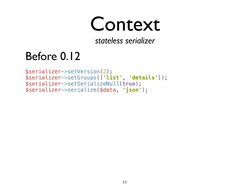 Context stateless serializer $serializer->setVe...