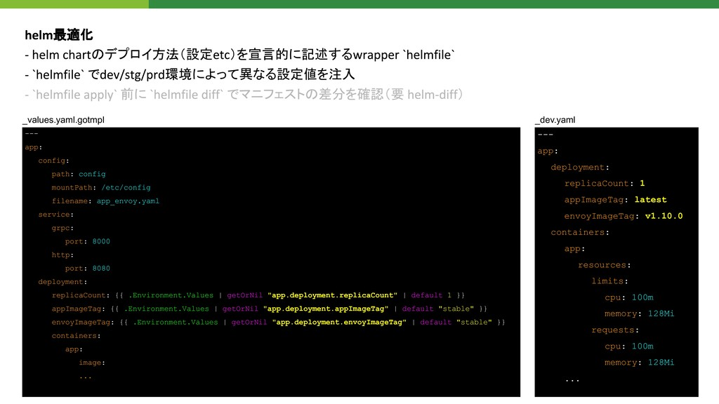 --- app: deployment: replicaCount: 1 appImageTa...