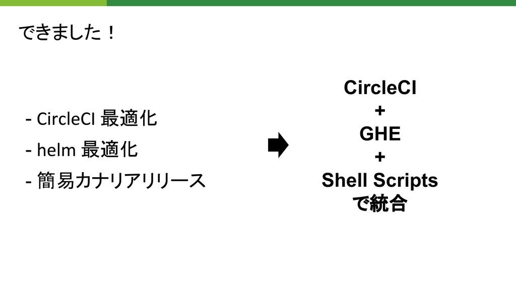 - 最適化 - 最適化 - 簡易カナリアリリース できました! CircleCI + GHE ...