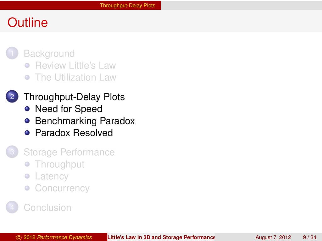 Throughput-Delay Plots Outline 1 Background Rev...