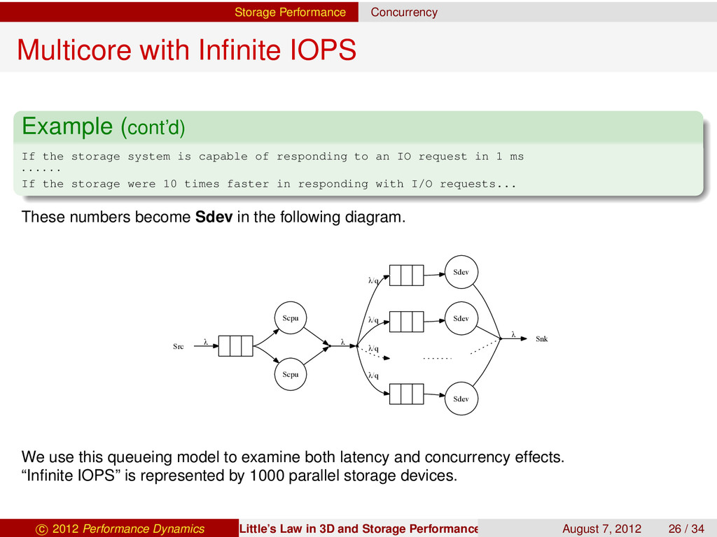 Storage Performance Concurrency Multicore with ...