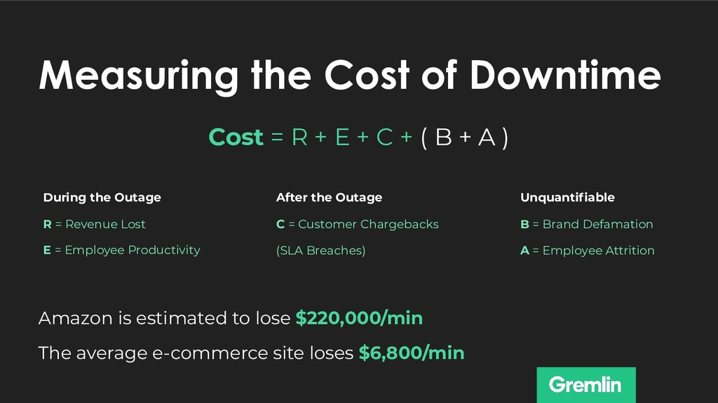 Measuring the Cost of Downtime Cost = R + E + C...