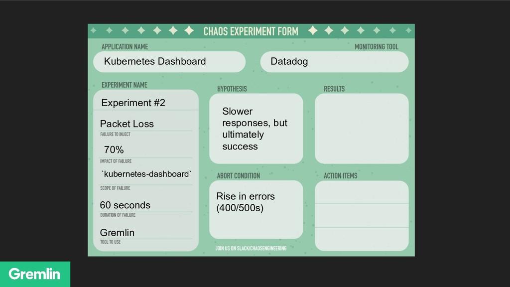 Kubernetes Dashboard Datadog Gremlin Rise in er...