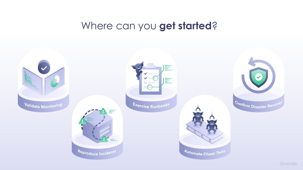 Where can you get started?