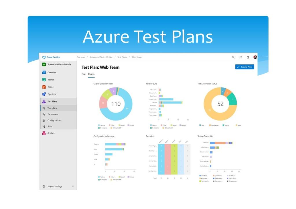 Azure Test Plans
