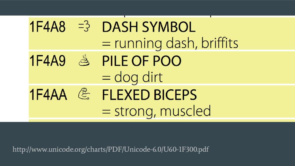 http://www.unicode.org/charts/PDF/Unicode-6.0/U...