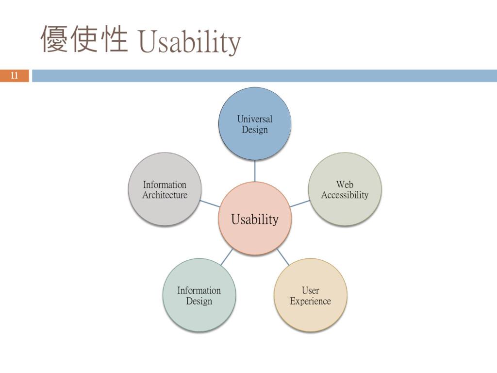 優使性 Usability Usability Universal Design Web Ac...