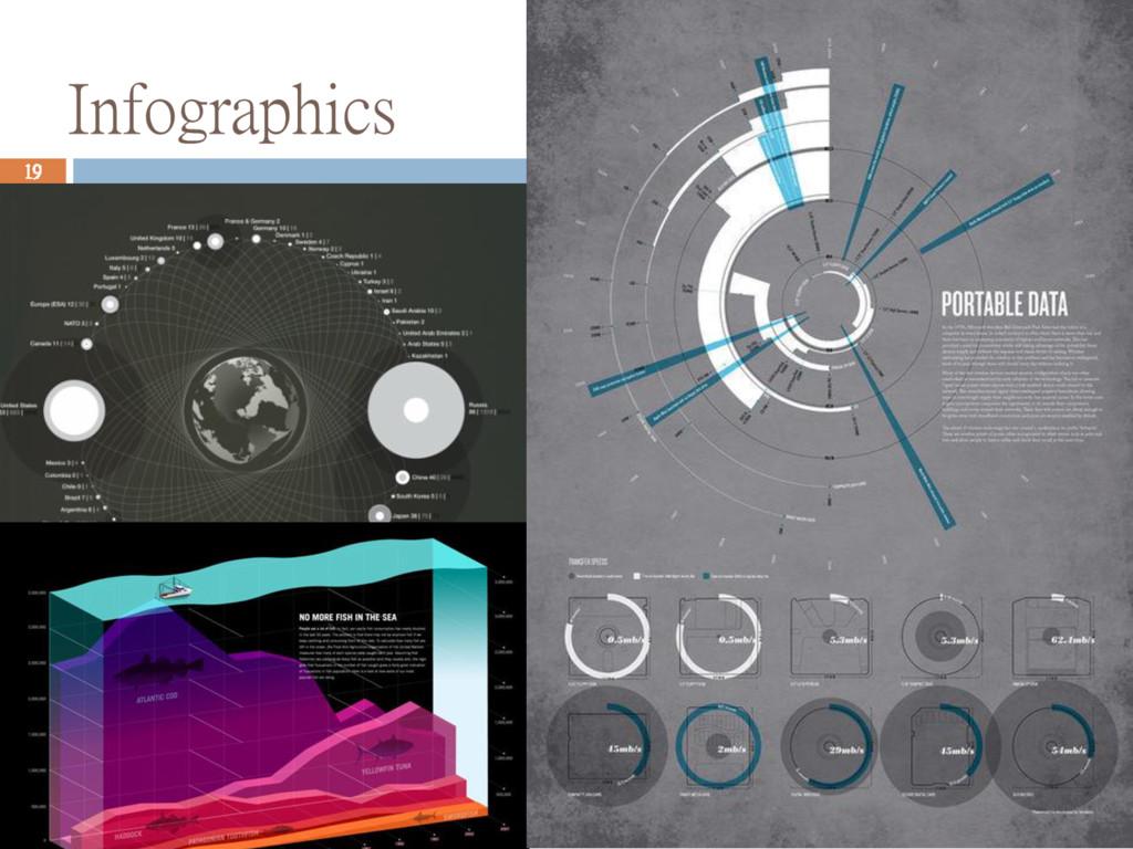 Infographics 19