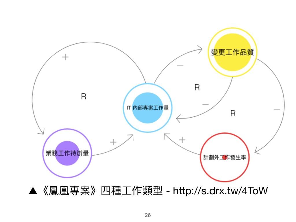 26 ▲《鳳凰專案》四種⼯工作類型 - http://s.drx.tw/4ToW