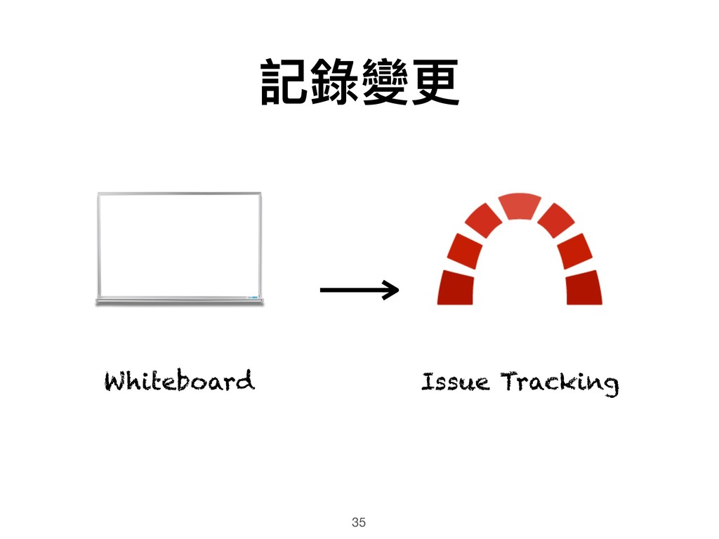 35 Whiteboard Issue Tracking 記錄變更更
