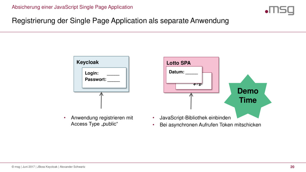 Absicherung einer JavaScript Single Page Applic...