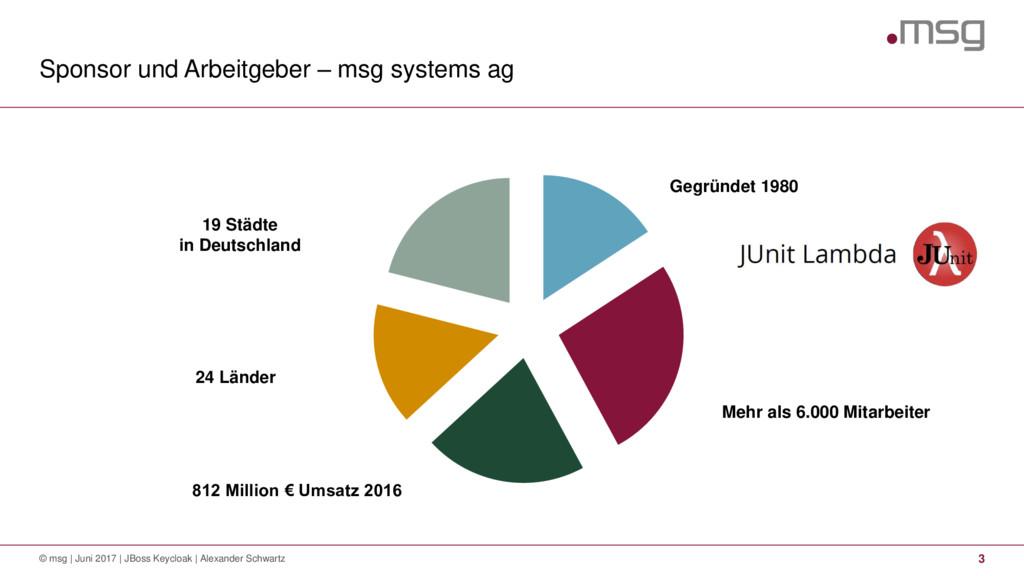 Sponsor und Arbeitgeber – msg systems ag © msg ...