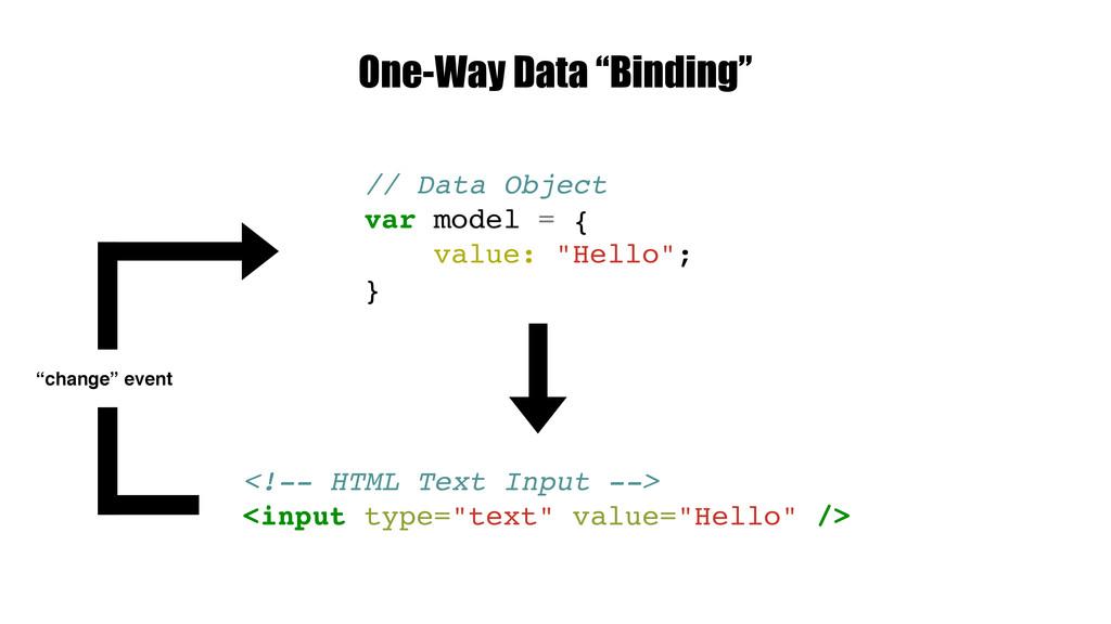 """// Data Object var model = { value: """"Hello""""; } ..."""