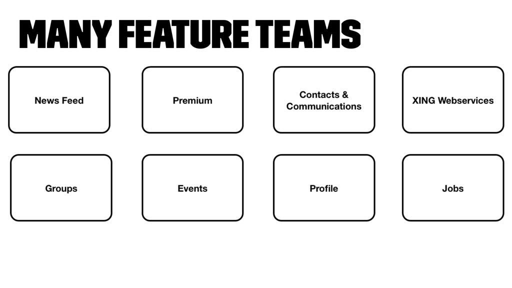 Many Feature Teams