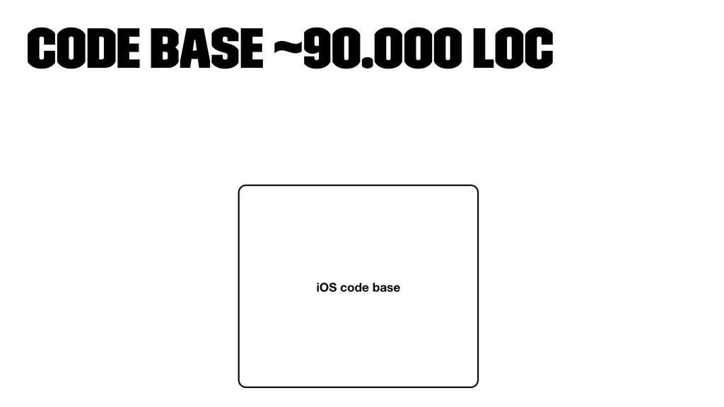 Code base ~90.000 LOC