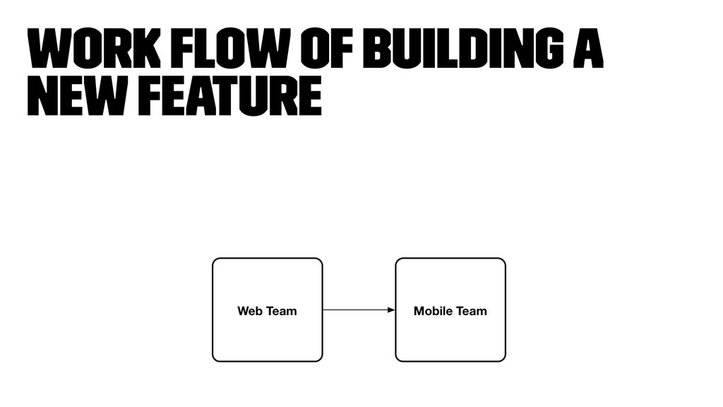 Work flow of building a new Feature