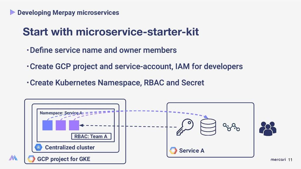 11 Start with microservice-starter-kit ・ ・ ・ De...