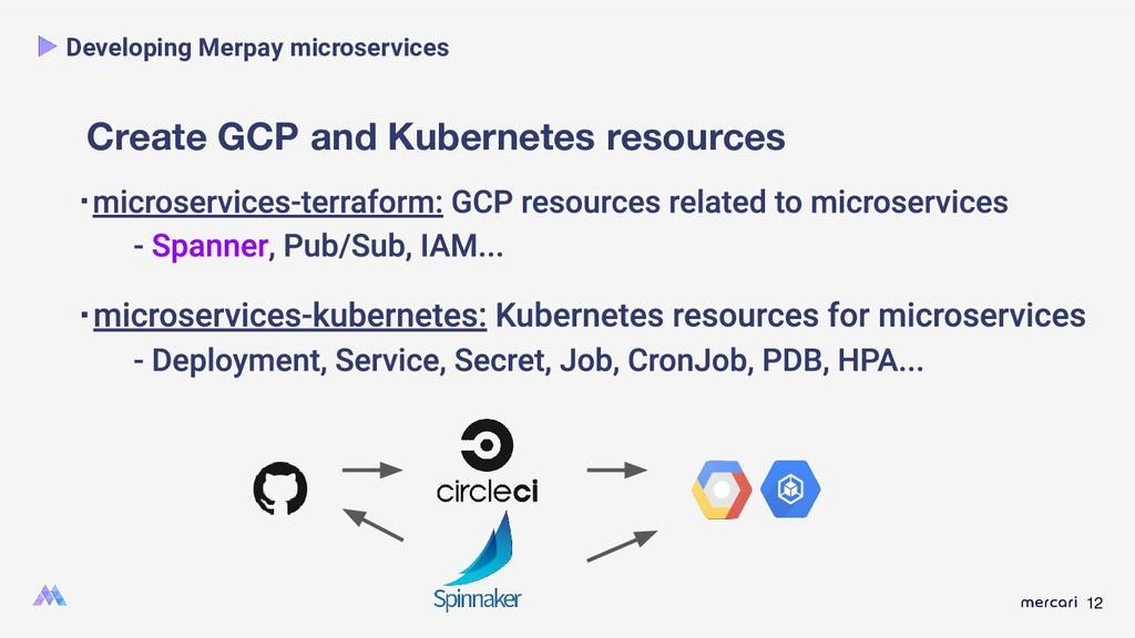 12 Create GCP and Kubernetes resources ・ ・ Deve...