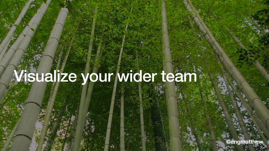 Visualize your wider team @engmatthew