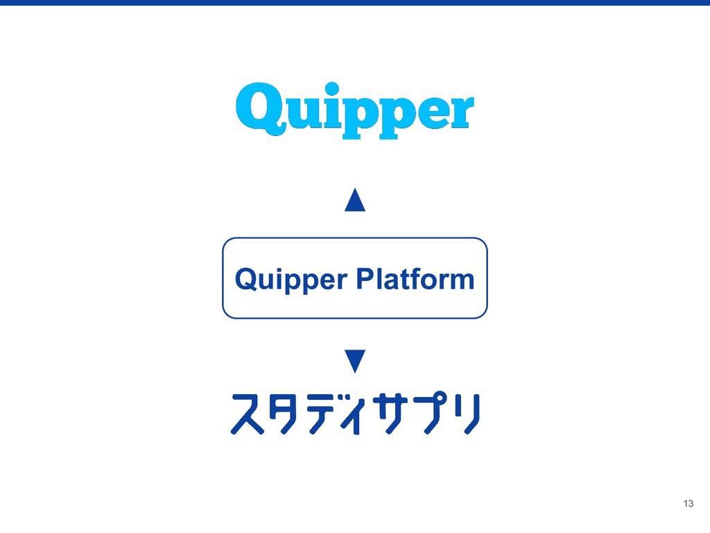 Quipper Platform 13
