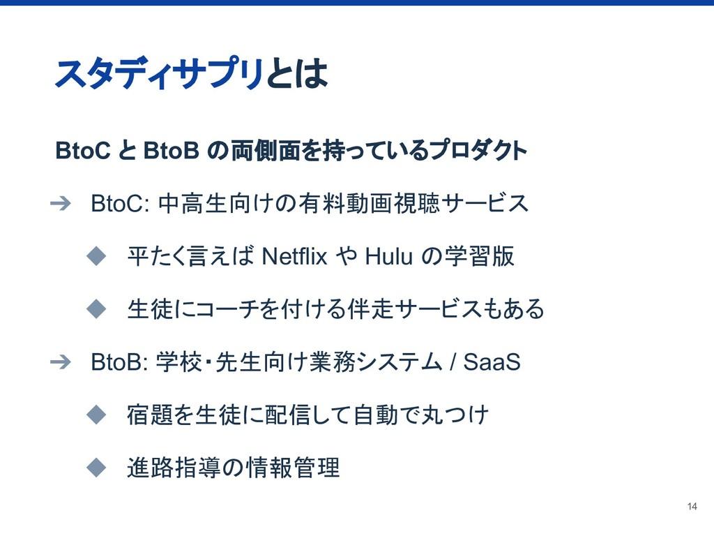 BtoC と BtoB の両側面を持っているプロダクト ➔ BtoC: 中高生向けの有料動画視...