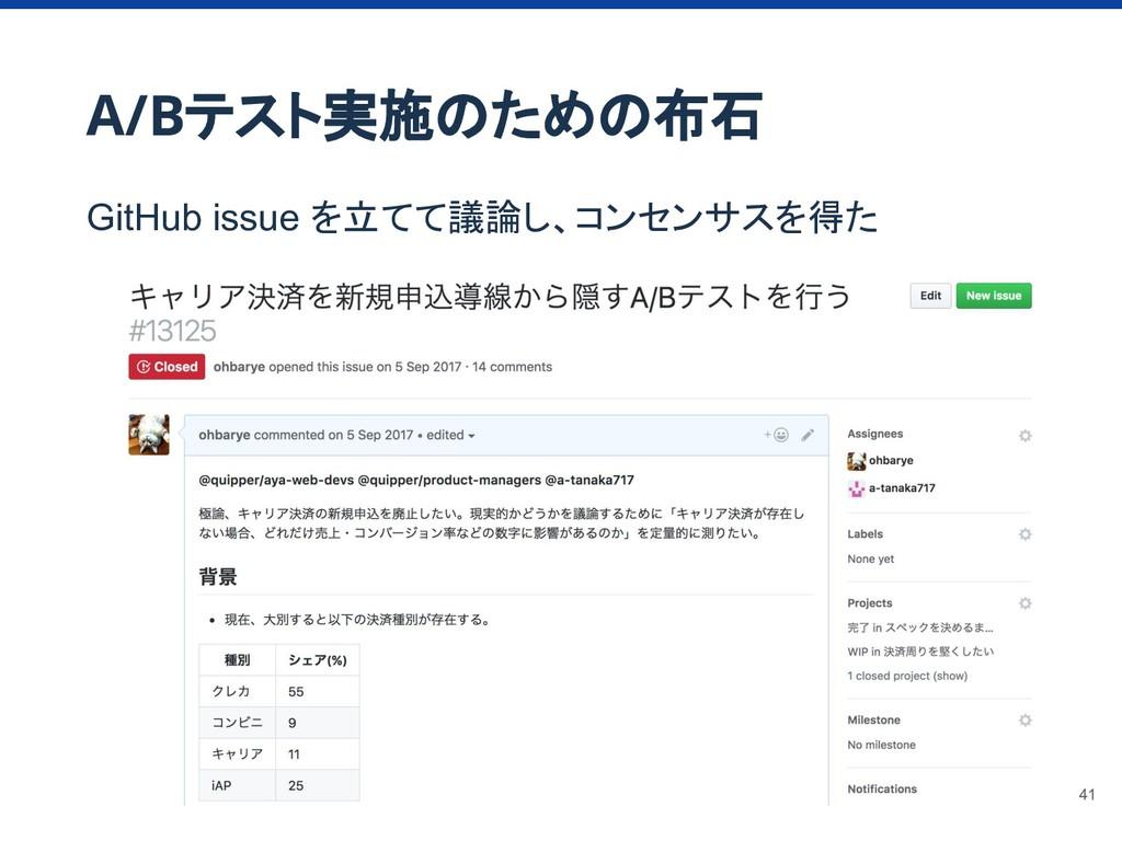 GitHub issue を立てて議論し、コンセンサスを得た A/Bテスト実施のための布石 41