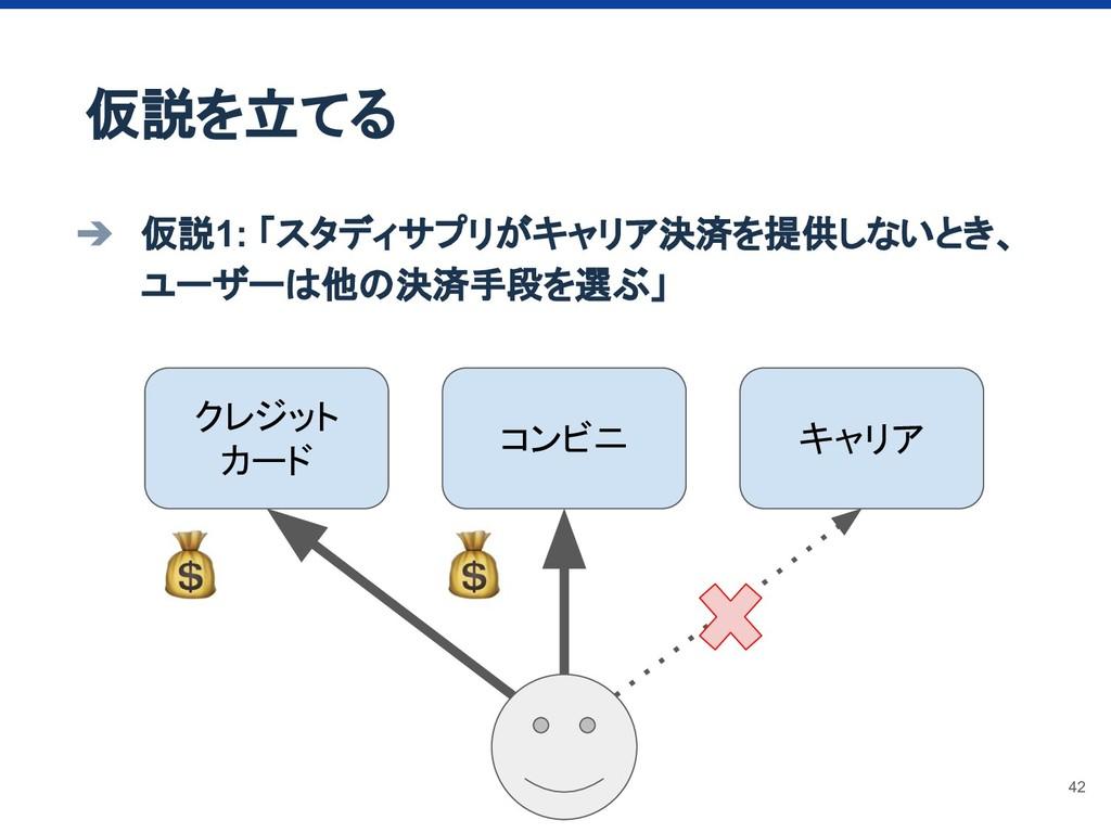 ➔ 仮説1: 「スタディサプリがキャリア決済を提供しないとき、 ユーザーは他の決済手段を選ぶ」...