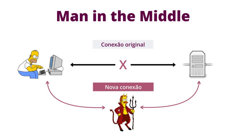 Conexão original X Nova conexão Man in the Midd...