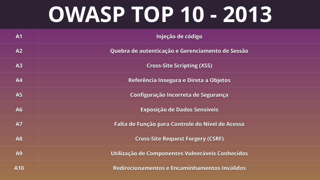 OWASP TOP 10 - 2013 A1 Injeção de código A2 Que...