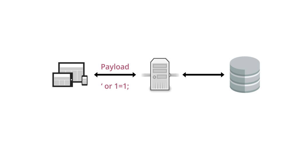 Payload ' or 1=1;