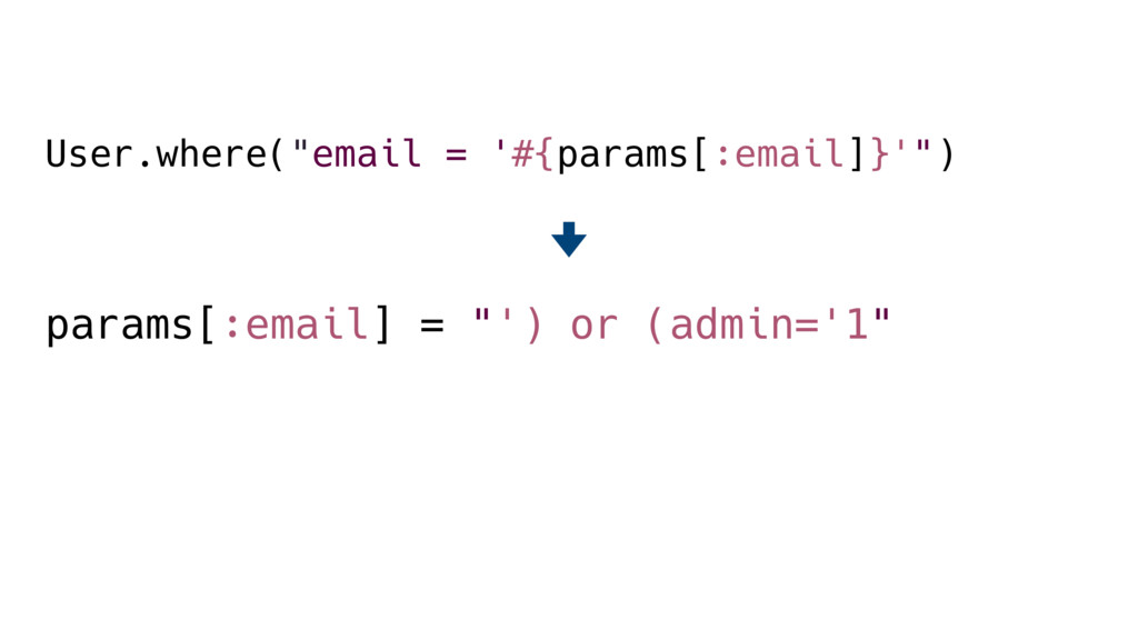 """params[:email] = """"') or (admin='1"""" User.where(""""..."""